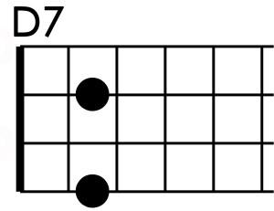 Play-D7chord_1