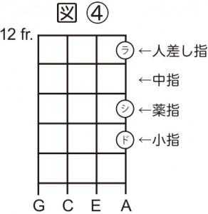 scale_4