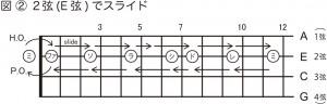 figure_2-1
