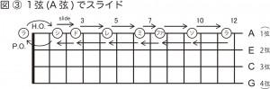 figure_3